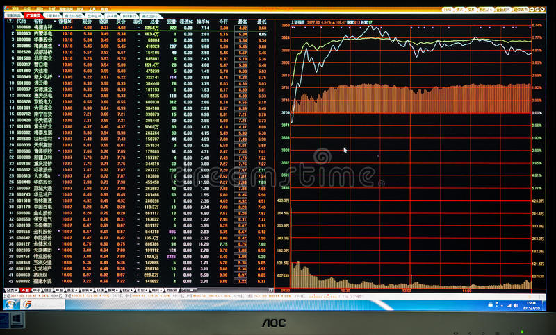 Shanghai composite index, CHINA - July 10 2015, computer monitor of the Shanghai composite index and list of the stock raises stock image