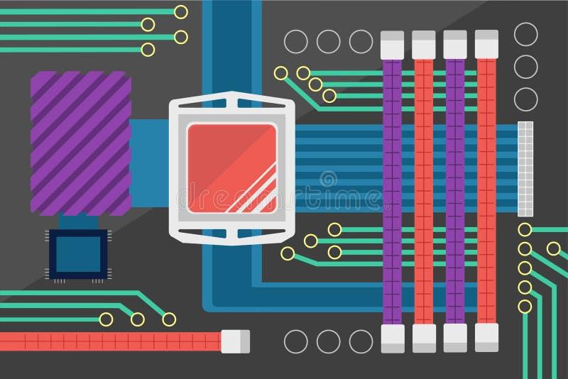 Computer motherboard vector. Flat design colorful vector illustration of computer motherboard with central processor, RAM memory, PCIe slots, chipset radiator vector illustration