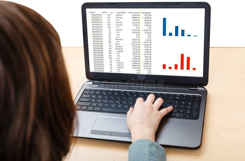Computer portatile con il diagramma sullo schermo sulla scrivania fotografie stock libere da diritti