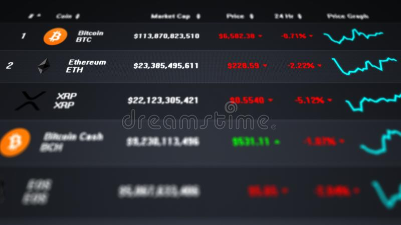 Computer screen with list of cryptocurrency exchange rates. Computer screen showing a list of prices and market caps of several cryptocurrencies. Top down view royalty free stock photography