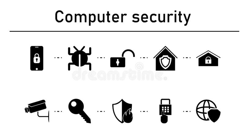 Computer security simple concept icons set vector illustration