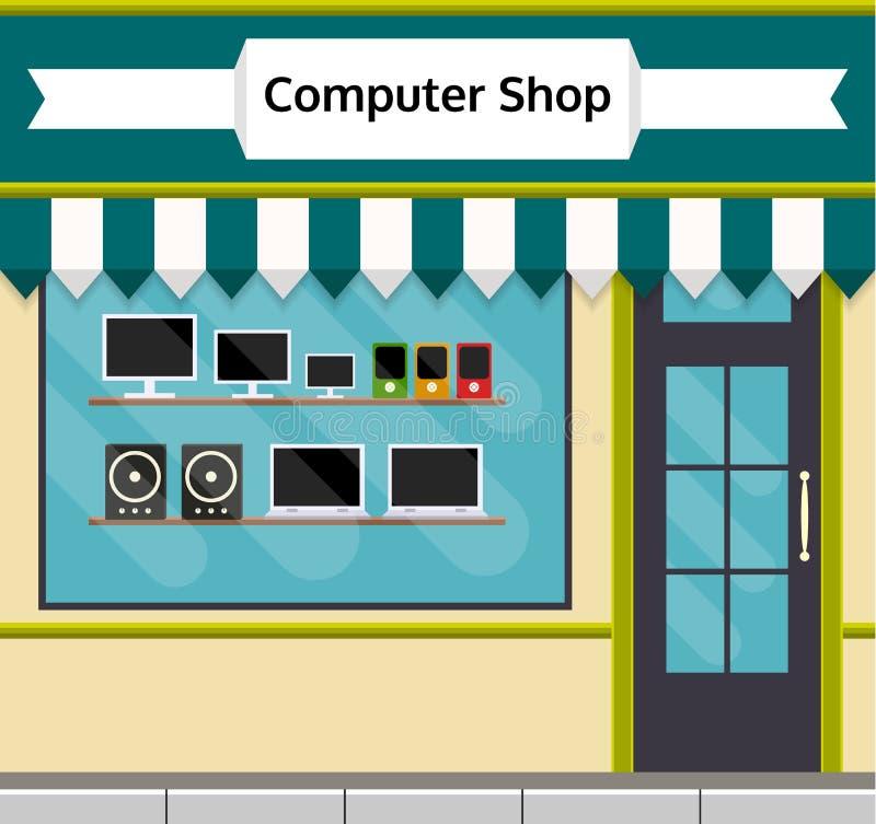 Computer Store Business Plan