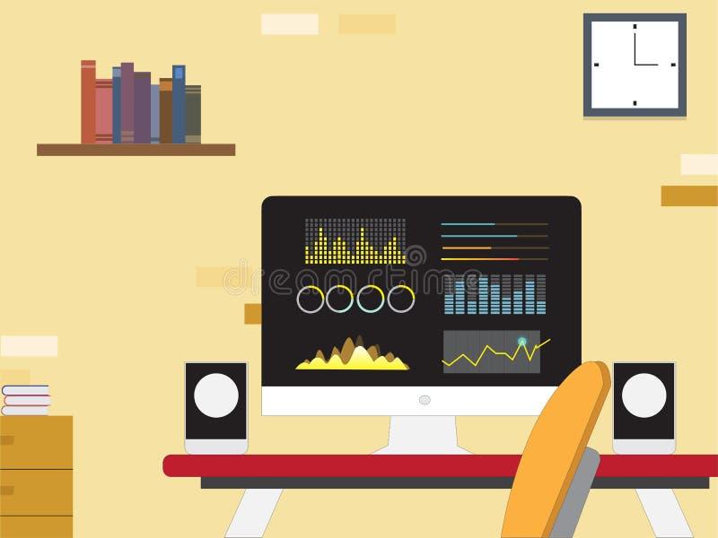 Computerbildschirme zeigen Graphen und Frequenzebenen für Investmentunternehmen an stock abbildung