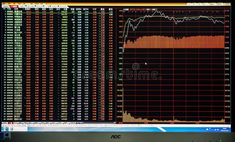 Computermonitor van de samengestelde index van Shanghai van 10 Juli 2015 stock afbeelding