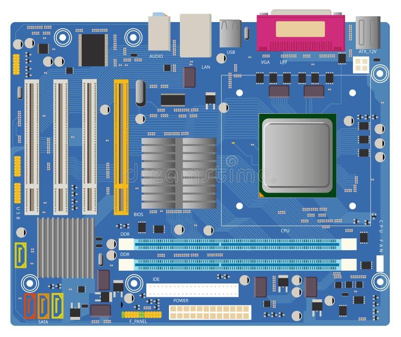 Computermotherboard auf weißem Hintergrund Brett der PC-Chipelektronischen schaltung mit Prozessorvektorillustration vektor abbildung