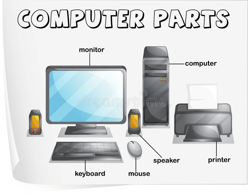 Computerteile stock abbildung. Illustration von überwachungsgerät ...