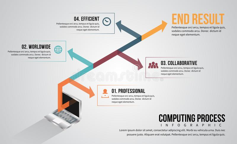 Computing Process Infographic royalty free illustration