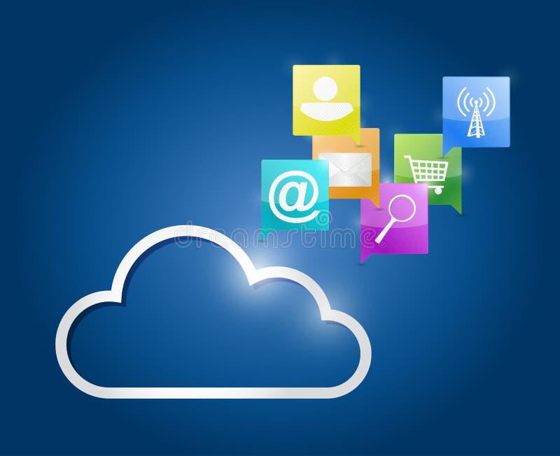 Comunicación de los medios de la nube y de Internet ilustración del vector