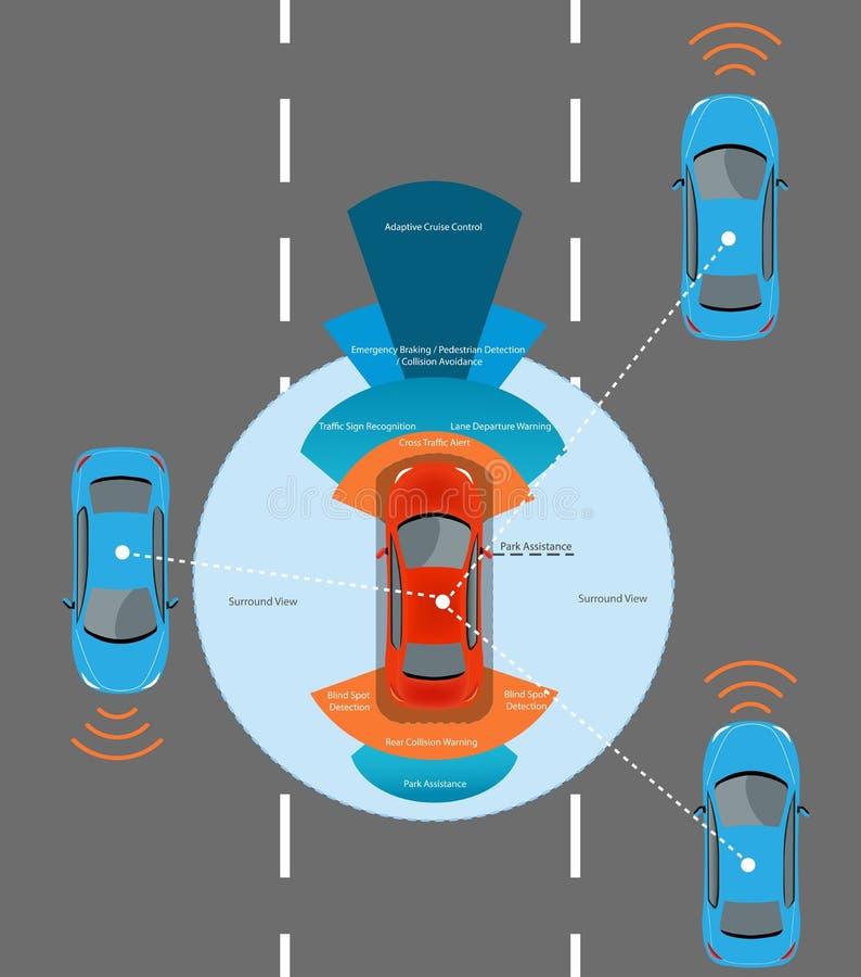 Comunicaciones inalámbricas del vehículo ilustración del vector