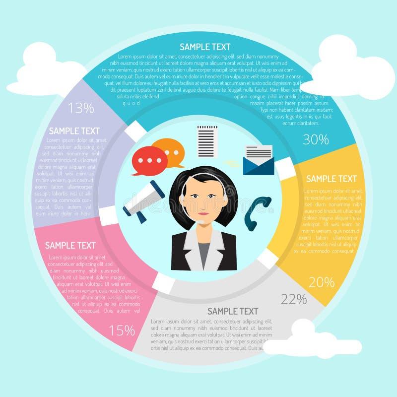 Comunicador Infographic ilustração stock