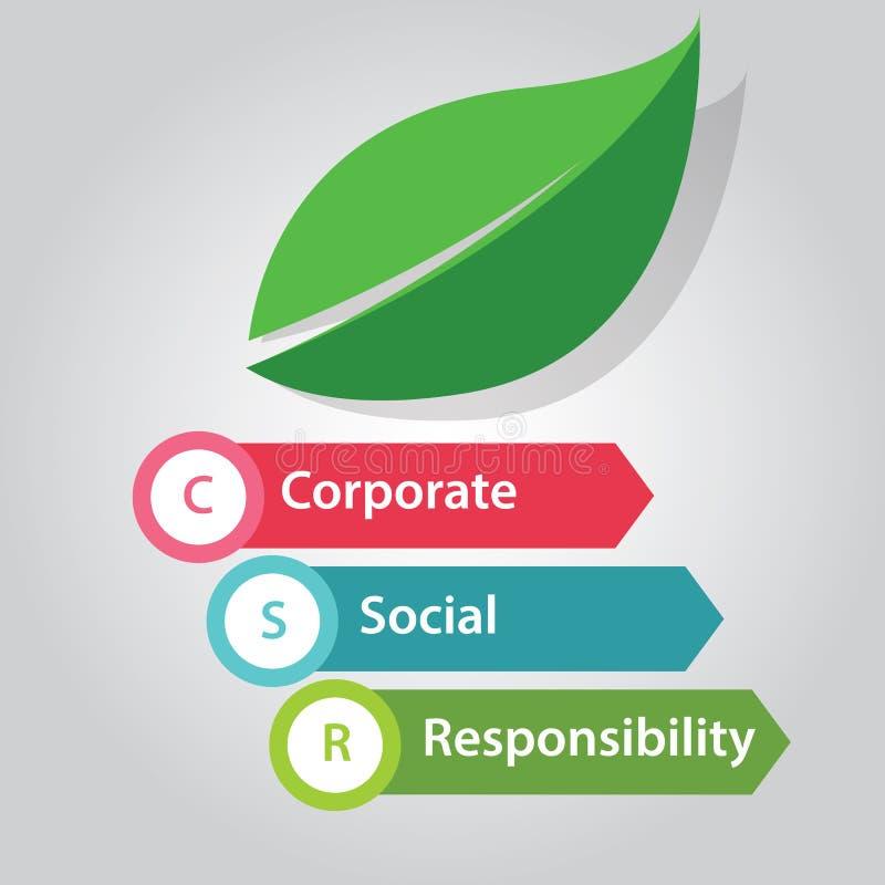 Comunidad de la ayuda del negocio de la compañía de la responsabilidad social corporativa del CSR stock de ilustración