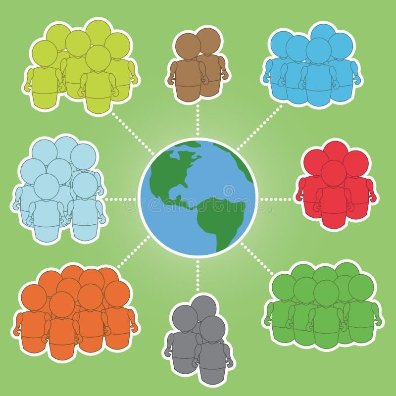 Comunidades globales ilustración del vector