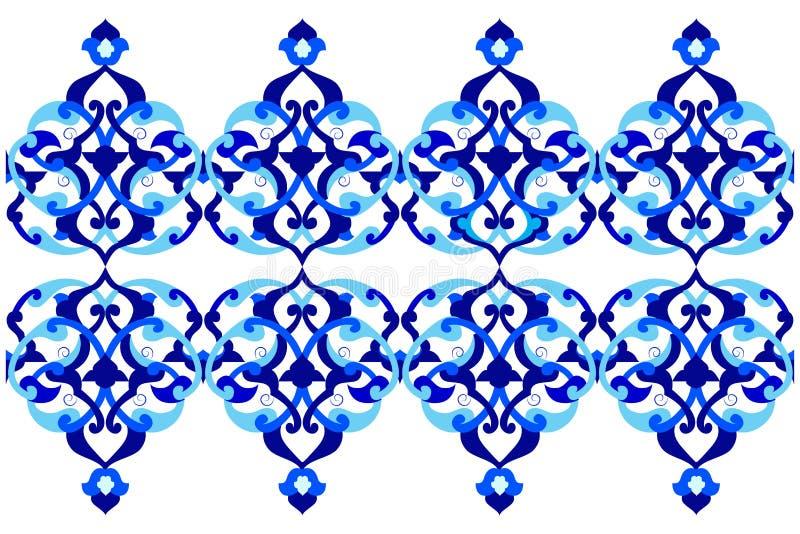 Download Conçu Avec Des Nuances Des Séries Bleues Trois De Modèle De Tabouret Illustration de Vecteur - Illustration du oriental, architecture: 56483883