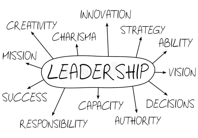 Conceito abstrato da liderança ilustração stock