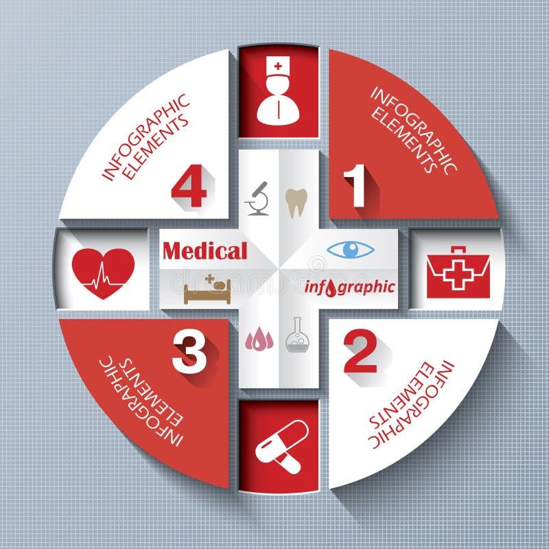 Conceito abstrato da medicina com ícones médicos ilustração do vetor