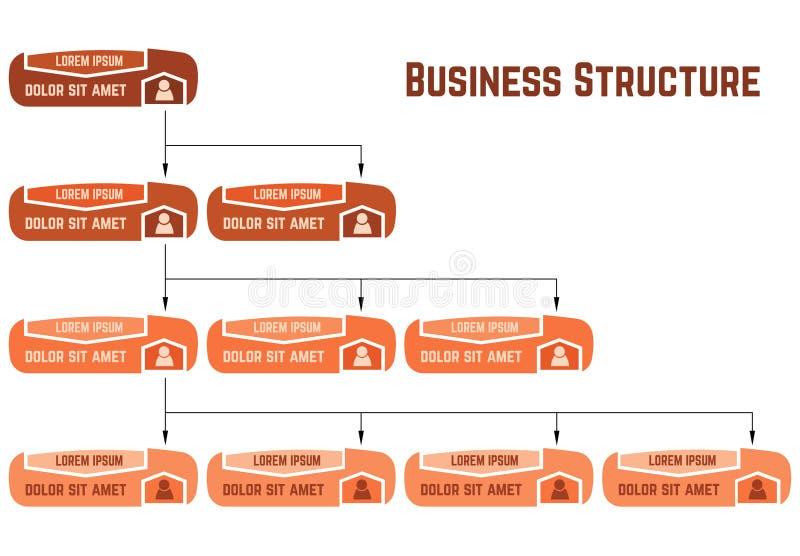 Conceito alaranjado da estrutura do negócio, esquema incorporado do organograma com ícones dos povos ilustração stock