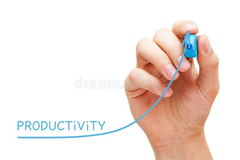 Conceito aumentado do gráfico de negócio da produtividade foto de stock