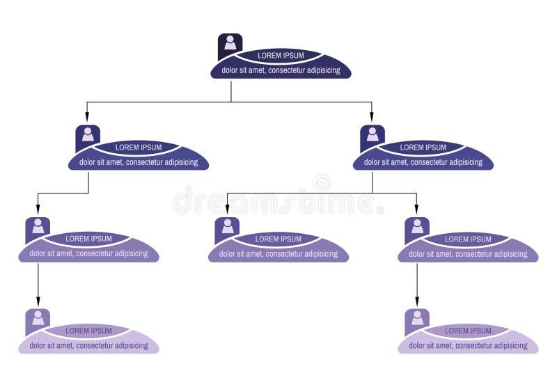 Conceito azul da estrutura do negócio, esquema incorporado do organograma ilustração royalty free