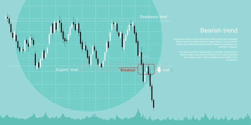 Conceito Bearish da tendência ilustração stock