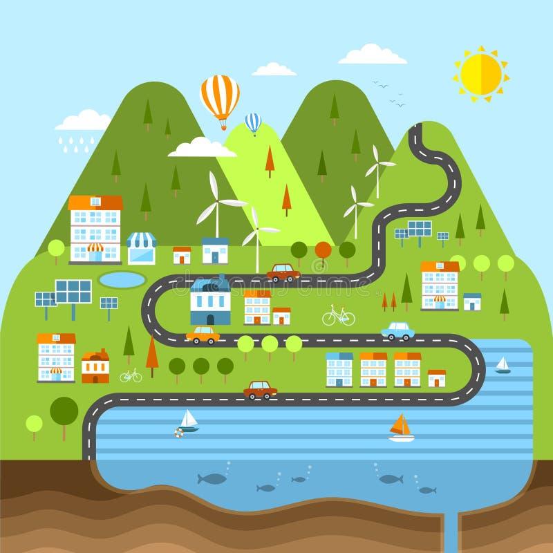 Conceito bonito da ecologia no projeto liso ilustração do vetor