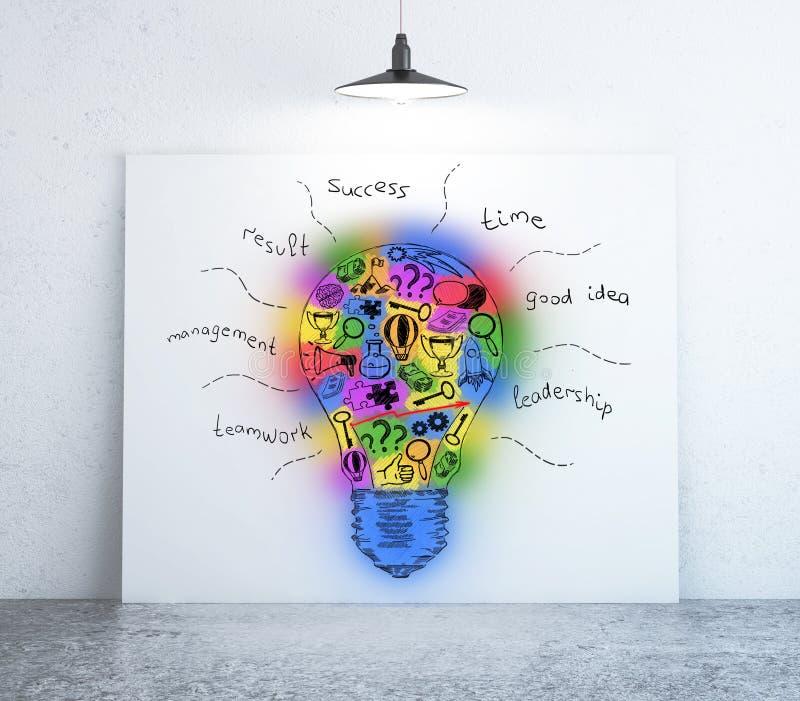 Conceito creativo da idéia ilustração do vetor