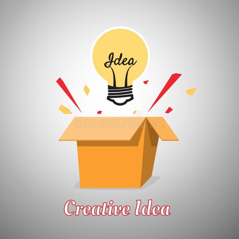 Conceito creativo da idéia Pensa fora da caixa Estilo liso do projeto ilustração stock