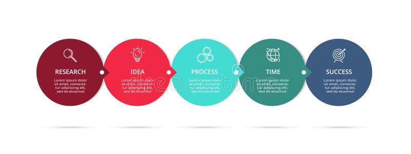 Conceito criativo para infographic com 5 etapas, op??es, por??es ou processos Visualiza??o dos dados comerciais ilustração stock