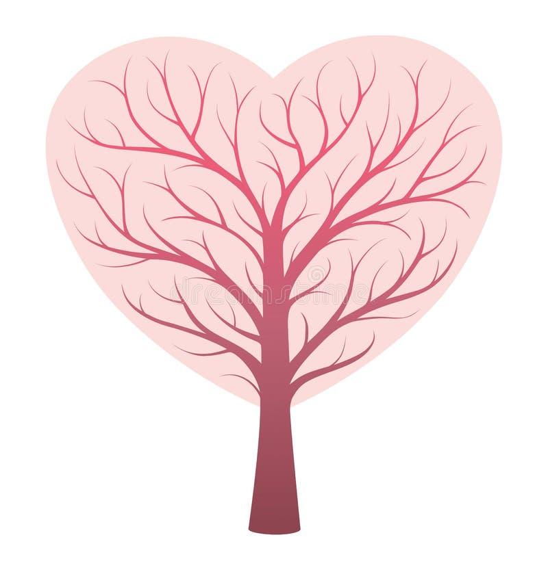 Conceito da árvore das embarcações do coração ilustração do vetor
