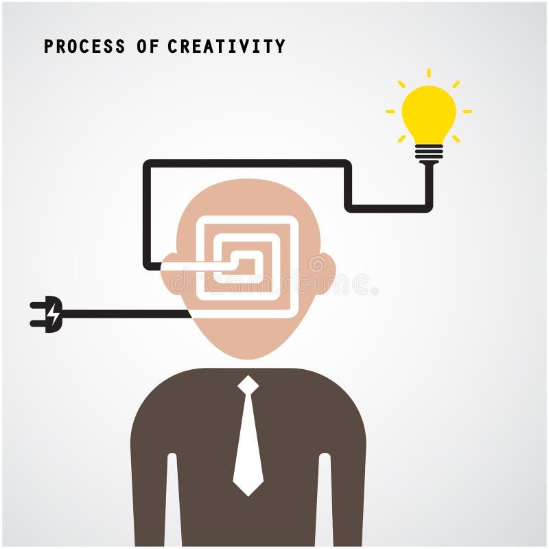 Conceito da abertura do cérebro Projeto criativo do logotipo do vetor do sumário do cérebro ilustração stock