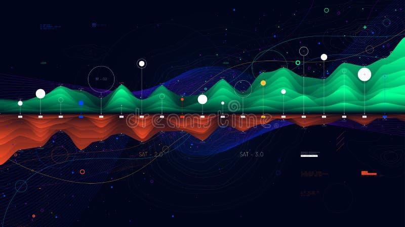 Conceito da analítica de Digitas, visualização gráfico dos dados intrincados, programação financeira, vetor ilustração stock