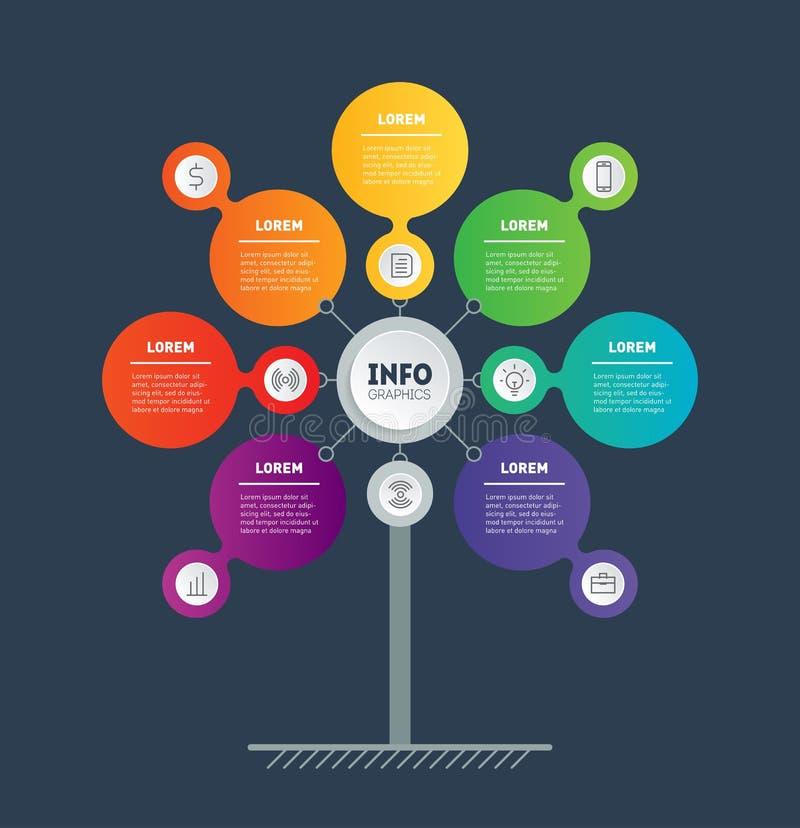 Conceito da apresentação do negócio com 7 pontos Vetor Molde da Web da carta ou do diagrama da informação E ilustração royalty free