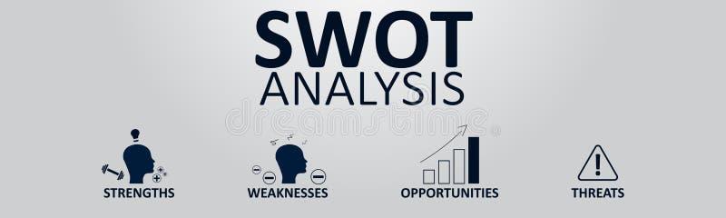 Conceito da bandeira da análise do SWOT Forças, fraquezas, oportunidades e ameaças da empresa Ilustração do vetor com ilustração do vetor