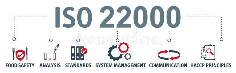Conceito da bandeira do ISO 22000 Ilustra??o do vetor ilustração do vetor