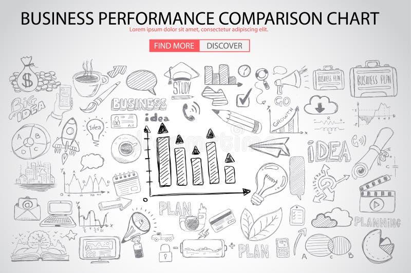 Conceito da carta de comparação do desempenho empresarial com estilo do projeto da garatuja ilustração royalty free