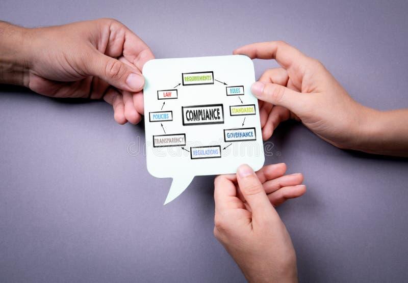 Conceito da conformidade Carta com palavras-chaves imagens de stock