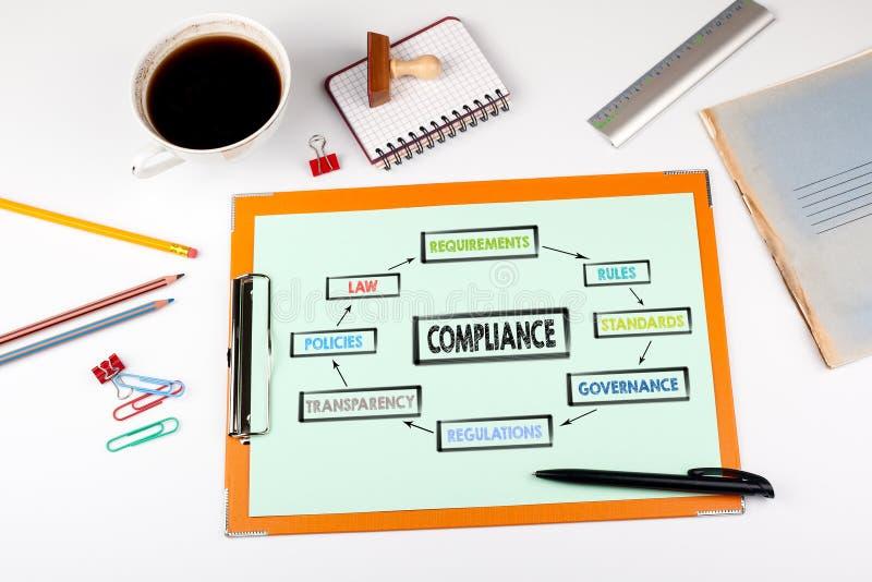 Conceito da conformidade Carta com palavras-chaves fotos de stock royalty free