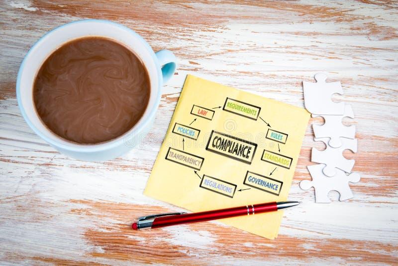 Conceito da conformidade Carta com palavras-chaves fotografia de stock