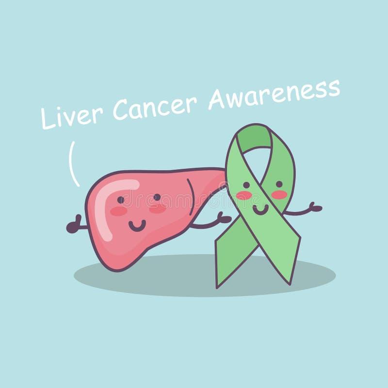 Conceito da conscientização do câncer do fígado ilustração stock