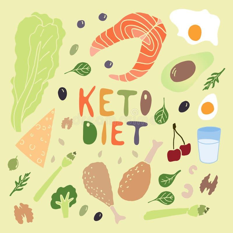 Conceito da dieta do Keto Ilustra??o do vetor do estilo da garatuja Desenho a m?o livre da cor ilustração royalty free