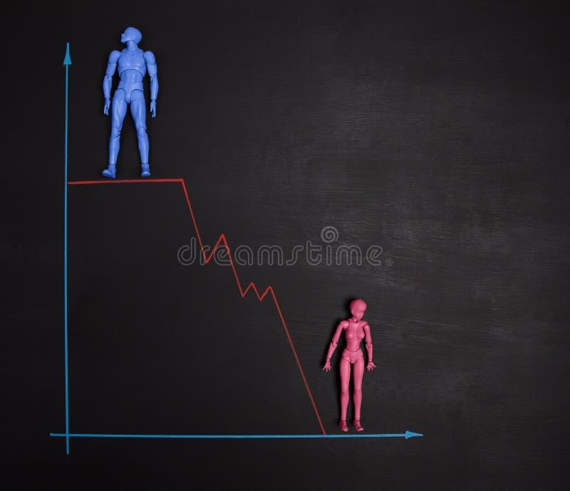 Conceito da diferença de salário e da igualdade de gênero descrito com mal realístico fotografia de stock
