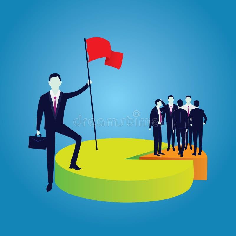 Conceito da dominação do negócio ilustração do vetor