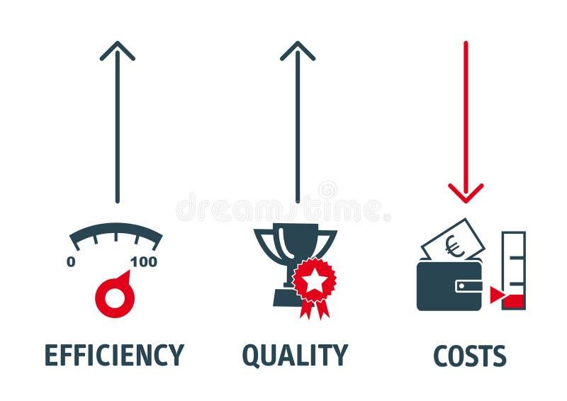 Conceito da eficiência com ícones ilustração stock