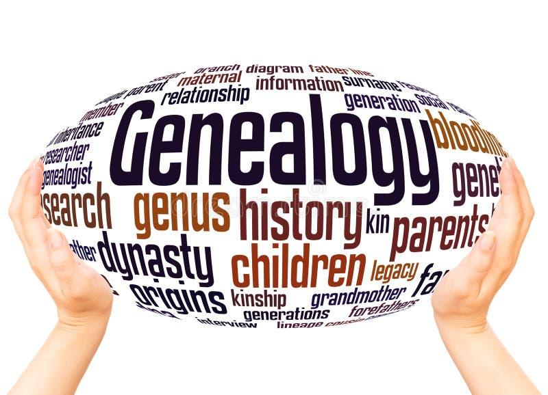 Conceito da esfera da mão da nuvem da palavra da árvore genealógica ilustração stock