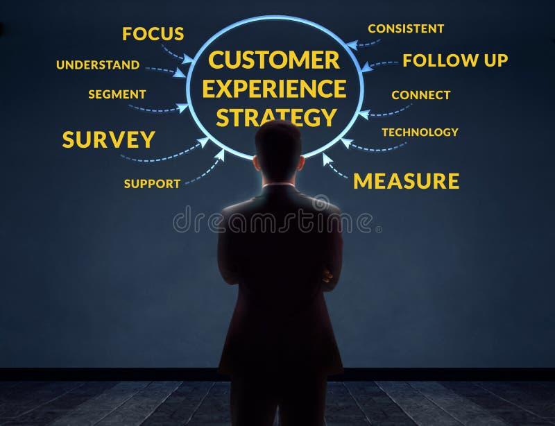 Conceito da estratégia da experiência do cliente Homem de negócios borrado no CCB fotos de stock