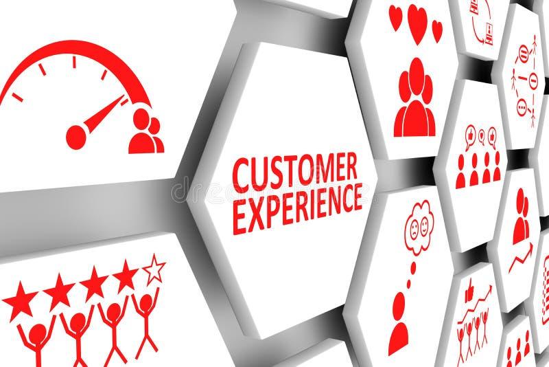 Conceito da experiência do cliente ilustração royalty free