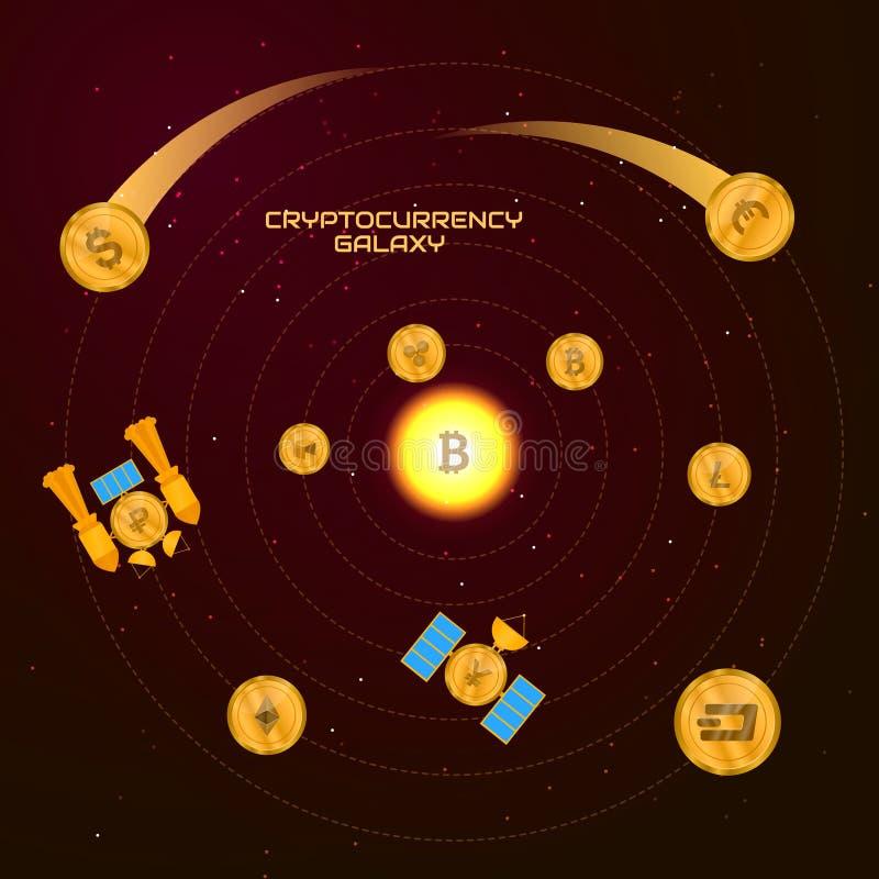 Conceito da galáxia de Cryptocurrency Moedas sob a forma de nossos planetas e satélites da galáxia imagem de stock royalty free