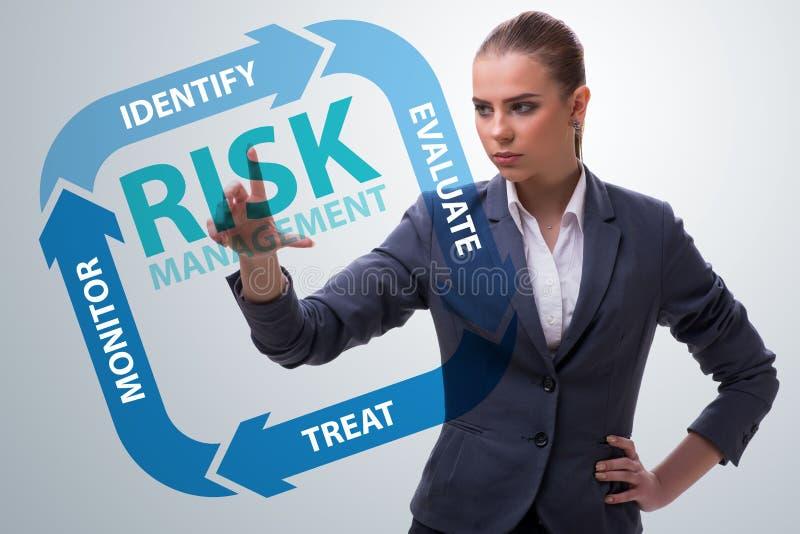 Conceito da gestão de riscos no negócio moderno fotografia de stock