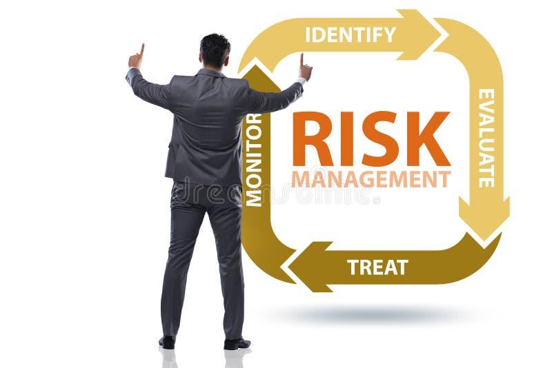 Conceito da gestão de riscos no negócio moderno fotos de stock royalty free