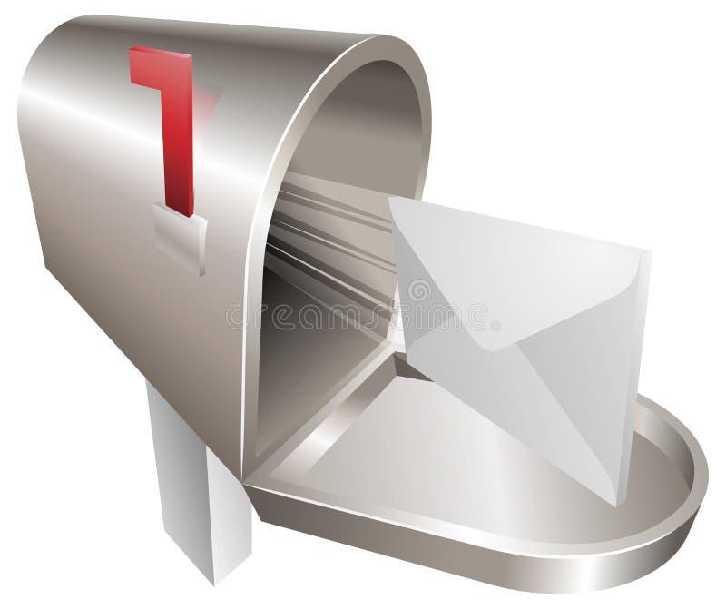 Conceito da ilustração da caixa postal ilustração royalty free
