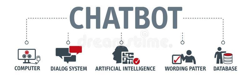 Conceito da ilustração do vetor de Chatbot ilustração royalty free